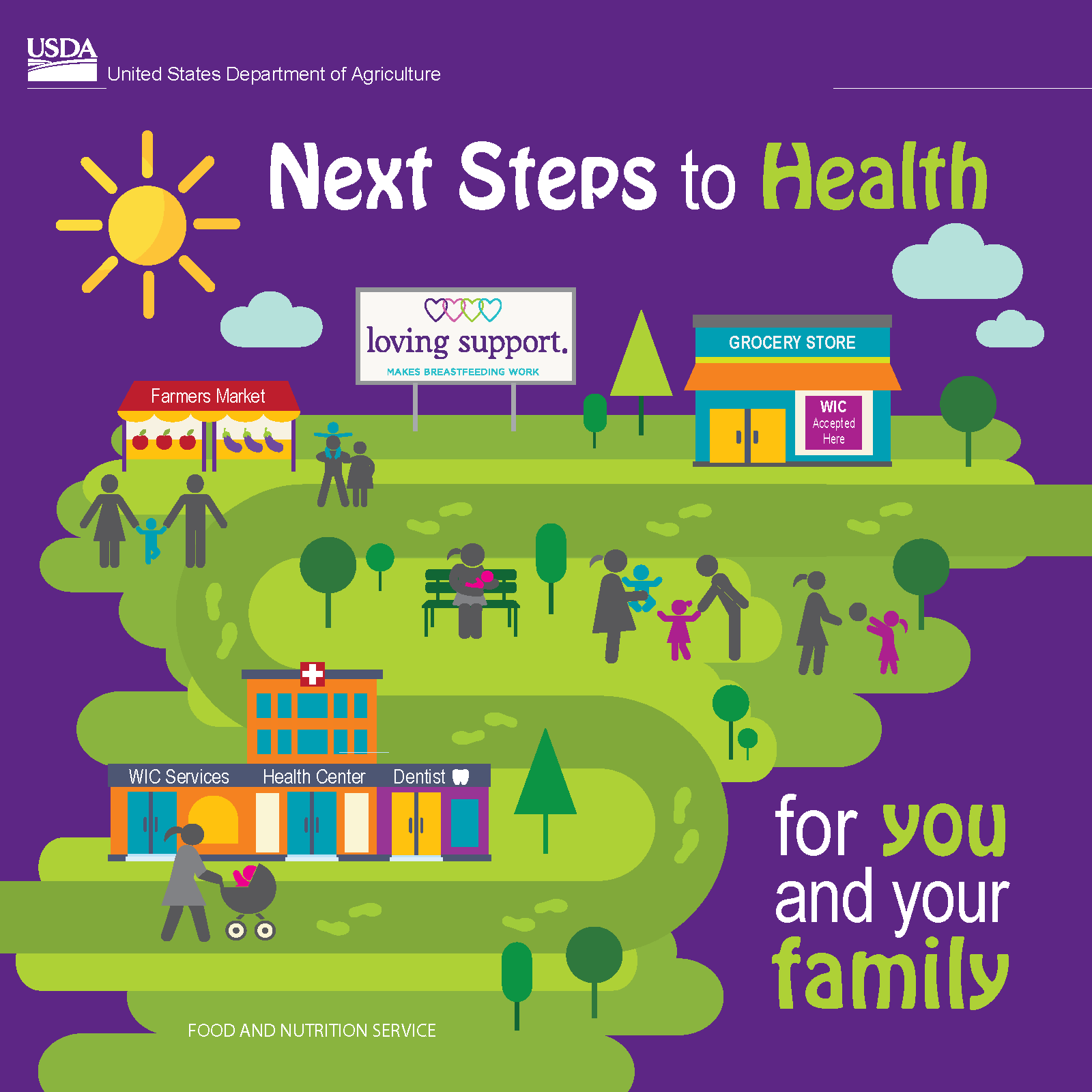 next steps to health