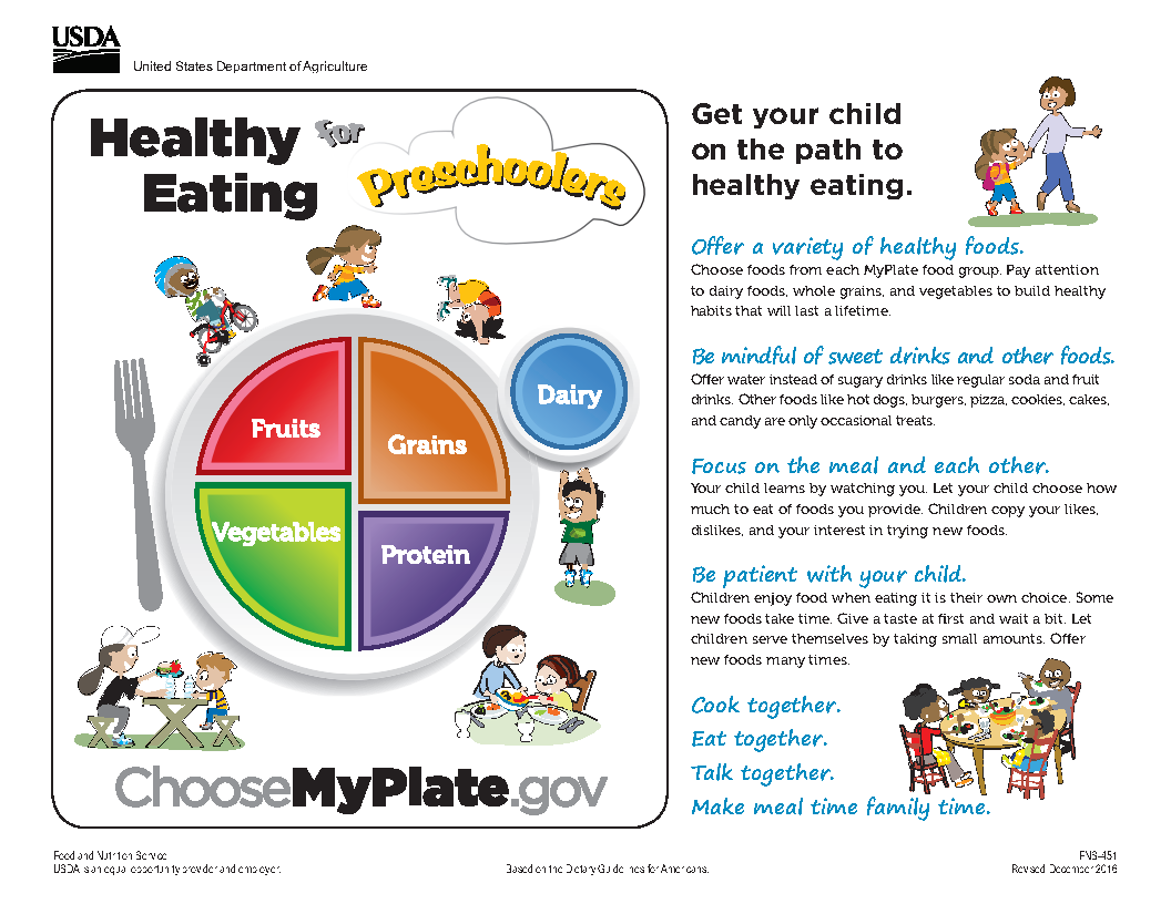 Healthy Eating For Preschoolers Wic Works Resource System