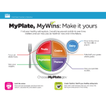 MyPlate, MyWins: Make it Yours English